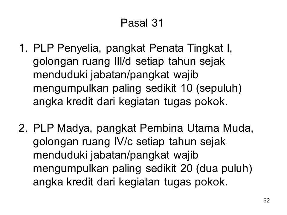 62 Pasal 31 1.PLP Penyelia, pangkat Penata Tingkat I, golongan ruang III/d setiap tahun sejak menduduki jabatan/pangkat wajib mengumpulkan paling sedi