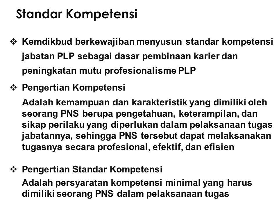 Standar Kompetensi  Kemdikbud berkewajiban menyusun standar kompetensi jabatan PLP sebagai dasar pembinaan karier dan peningkatan mutu profesionalism