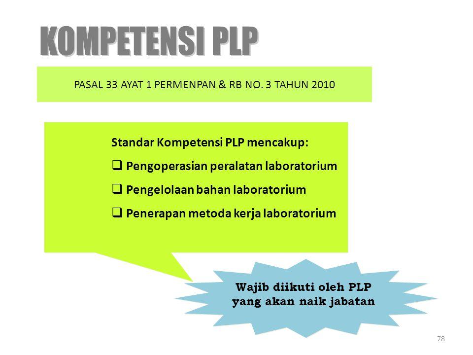 78 Standar Kompetensi PLP mencakup:  Pengoperasian peralatan laboratorium  Pengelolaan bahan laboratorium  Penerapan metoda kerja laboratorium Waji