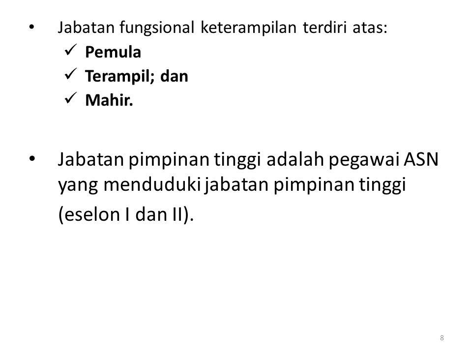JENJANGPENETAP MADYA: IV/b – IV/c DIRJEN DIKTI MUDA: III/c-III/d MADYA: IV/a Kemdikbud DIREKTUR PTK DITJEN DIKTI MUDA: III/c-III/d MADYA: IV/a PT Kementarian selain Kemdikbud PEJABAT ES 1 YANG MEMBINA PENDIDIKAN PELAKSANA: II/c-II/d PELAKS.LANJUTAN: III/a-III/b PENYELIA: III/c-III/d PERTAMA: III/a-III/b REKTOR/KETUA/DIREKTUR Pasal 13 PERMENPAN DAN RB NO.
