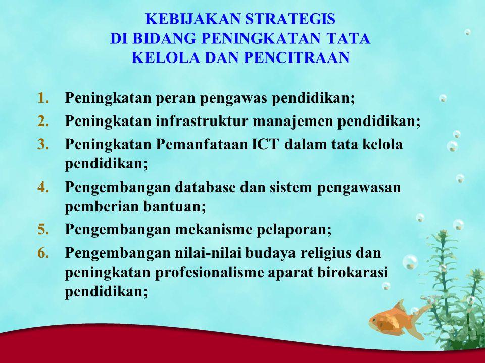 KEBIJAKAN STRATEGIS DI BIDANG PENINGKATAN TATA KELOLA DAN PENCITRAAN 1.Peningkatan peran pengawas pendidikan; 2.Peningkatan infrastruktur manajemen pendidikan; 3.Peningkatan Pemanfataan ICT dalam tata kelola pendidikan; 4.Pengembangan database dan sistem pengawasan pemberian bantuan; 5.Pengembangan mekanisme pelaporan; 6.Pengembangan nilai-nilai budaya religius dan peningkatan profesionalisme aparat birokarasi pendidikan;