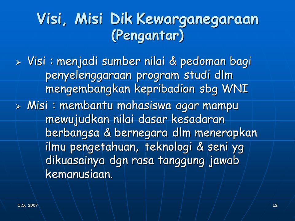 S.S. 200711 Keterkaitan Kurikulum (Pengantar) Persyaratan Kerja Kurikulum UNESCO Kurikulum Nasional Pengetahuan & Ketrampilan Learning to know MK Keil