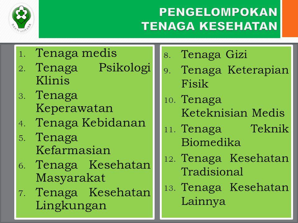 1.Tenaga medis 2. Tenaga Psikologi Klinis 3. Tenaga Keperawatan 4.