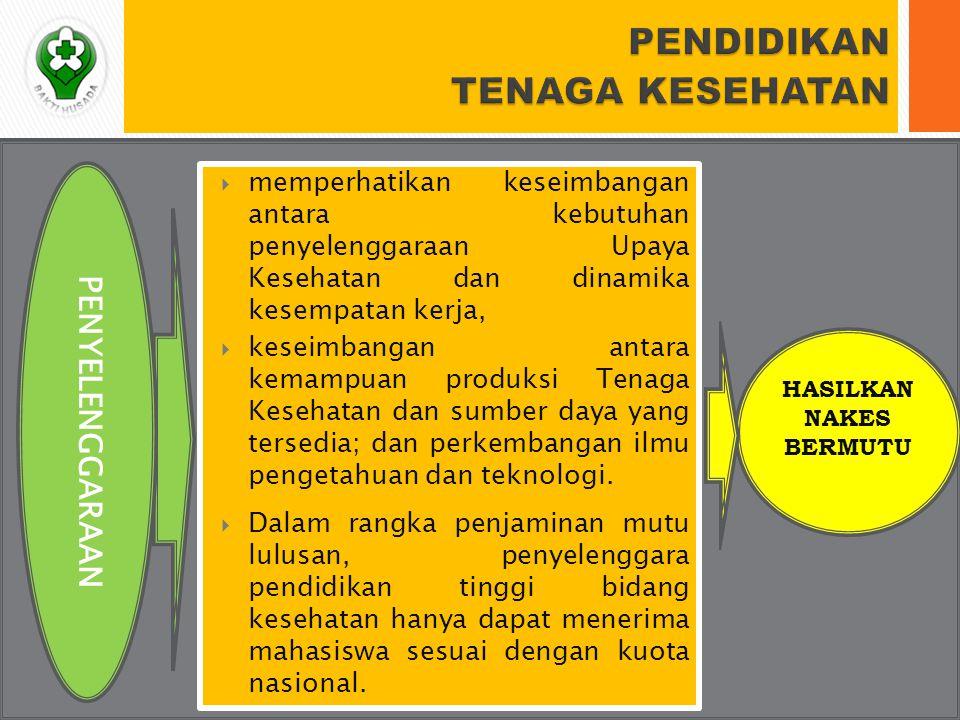 SERTIFIKASI, REGISTRASI DAN LISENSI REGISTRASI LISENSI STR SIP SIP Lulus Pendidikan INSTITUSI PENDIDIKAN SertifikatKompetensi KTKI KAB/KOTA SERTIFIKASI UjiKompetensi