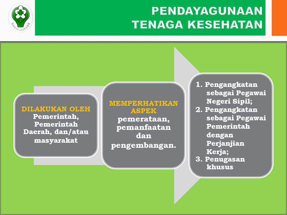 DILAKUKAN OLEH Pemerintah, Pemerintah Daerah, dan/atau masyarakat MEMPERHATIKAN ASPEK pemerataan, pemanfaatan dan pengembangan.