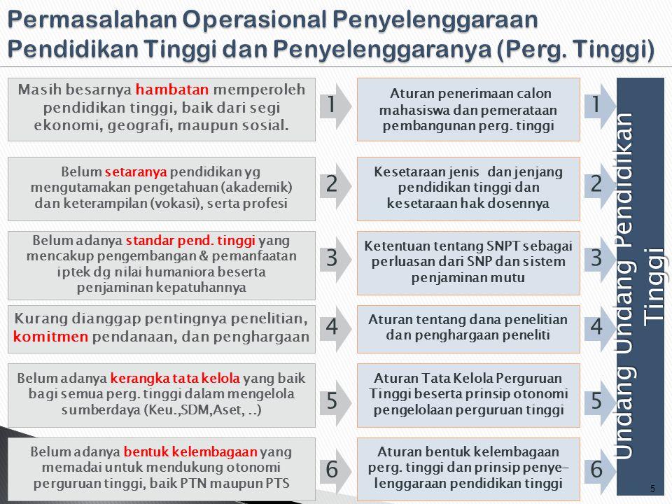 Note: Modifikasi dari Lancet 2012