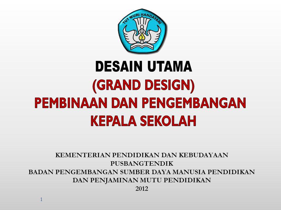 1 KEMENTERIAN PENDIDIKAN DAN KEBUDAYAAN PUSBANGTENDIK BADAN PENGEMBANGAN SUMBER DAYA MANUSIA PENDIDIKAN DAN PENJAMINAN MUTU PENDIDIKAN 2012