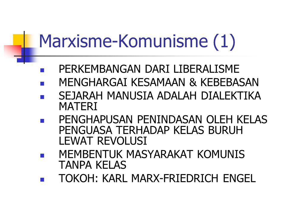 Marxisme-Komunisme (1) PERKEMBANGAN DARI LIBERALISME MENGHARGAI KESAMAAN & KEBEBASAN SEJARAH MANUSIA ADALAH DIALEKTIKA MATERI PENGHAPUSAN PENINDASAN O