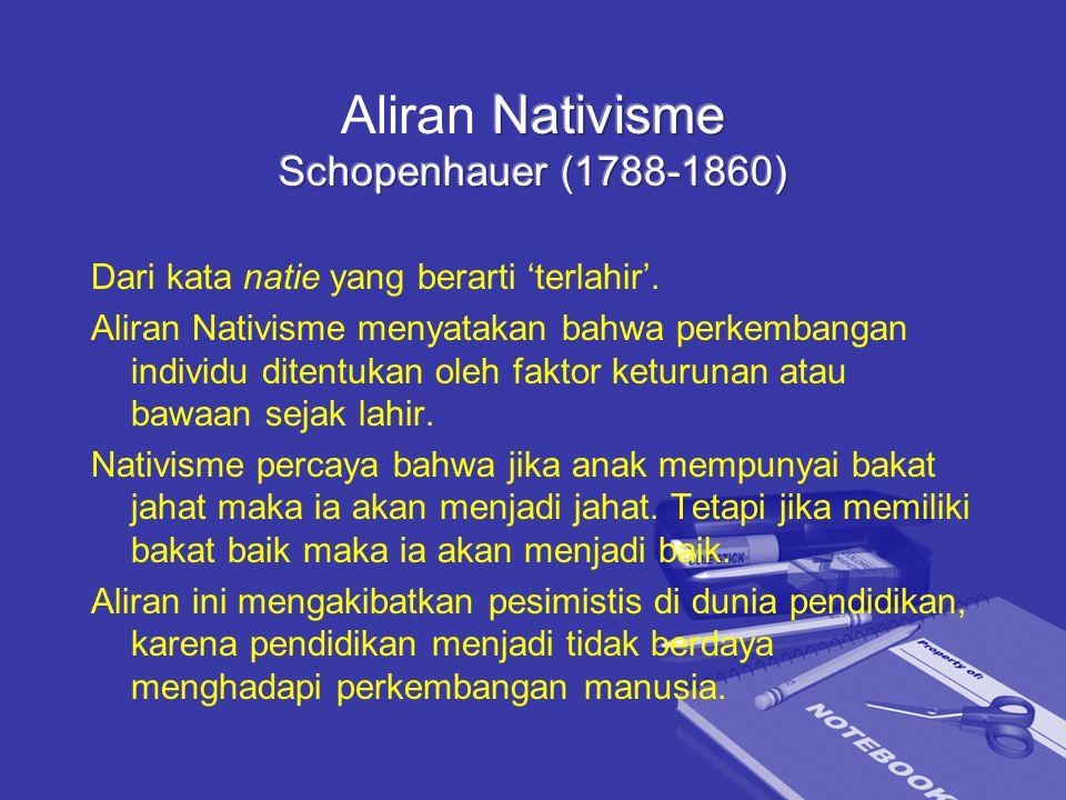 Dari kata natie yang berarti 'terlahir'. Aliran Nativisme menyatakan bahwa perkembangan individu ditentukan oleh faktor keturunan atau bawaan sejak la
