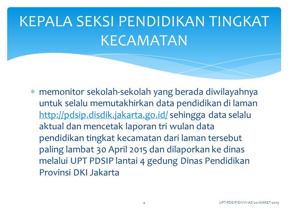  MEMBANTU OPERATOR SEKOLAH DALAM VALIDASI DATA PENDIDIKAN DAN MEMBERIKAN ATAU MERESET LOGIN PASSWORD DI LAMAN http://pdsip.disdik.jakarta.go.id/ DI WILAYAHNYA http://pdsip.disdik.jakarta.go.id/ OPERATOR WILAYAH UPT-PDSIP/EWW-AS/20-MARET-20155