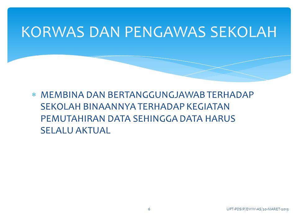  mencetak file sosialisasi PPDB 2015 yang dapat diunduh di laman http://disdik.jakarta.go.id/ dan di pasang di tempat-tempat strategis di sekolahnya khusus kepala sekolah negeri mencetak dalam bentuk spanduk dan memasang di area sekolah yang dapat dilihat oleh masyarakat umum.http://disdik.jakarta.go.id/ KEPALA SEKOLAH UPT-PDSIP/EWW-AS/20-MARET-20157