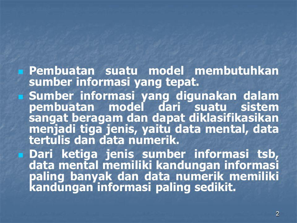 2 Pembuatan suatu model membutuhkan sumber informasi yang tepat.
