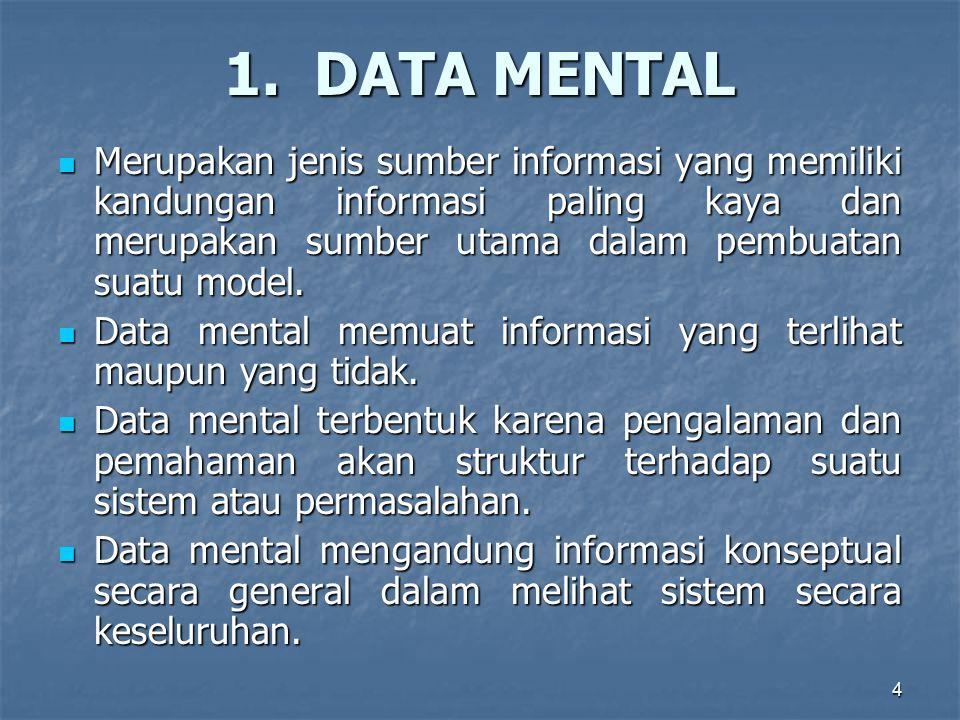 4 1. DATA MENTAL Merupakan jenis sumber informasi yang memiliki kandungan informasi paling kaya dan merupakan sumber utama dalam pembuatan suatu model