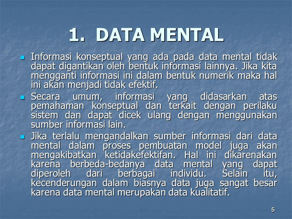 5 1. DATA MENTAL Informasi konseptual yang ada pada data mental tidak dapat digantikan oleh bentuk informasi lainnya. Jika kita mengganti informasi in