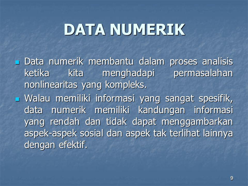 9 DATA NUMERIK Data numerik membantu dalam proses analisis ketika kita menghadapi permasalahan nonlinearitas yang kompleks.