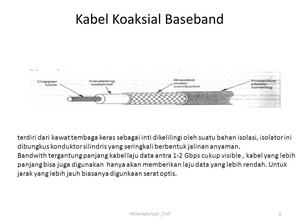 HOJarkom/yuli_T.Inf2 Kabel Koaksial Baseband terdiri dari kawat tembaga keras sebagai inti dikelilingi oleh suatu bahan isolasi, isolator ini dibungku