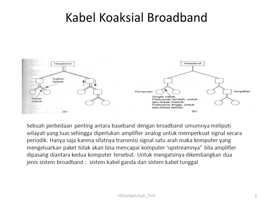 HOJarkom/yuli_T.Inf3 Kabel Koaksial Broadband Sebuah perbedaan penting antara baseband dengan broadband umumnya meliputi wilayah yang luas sehingga di