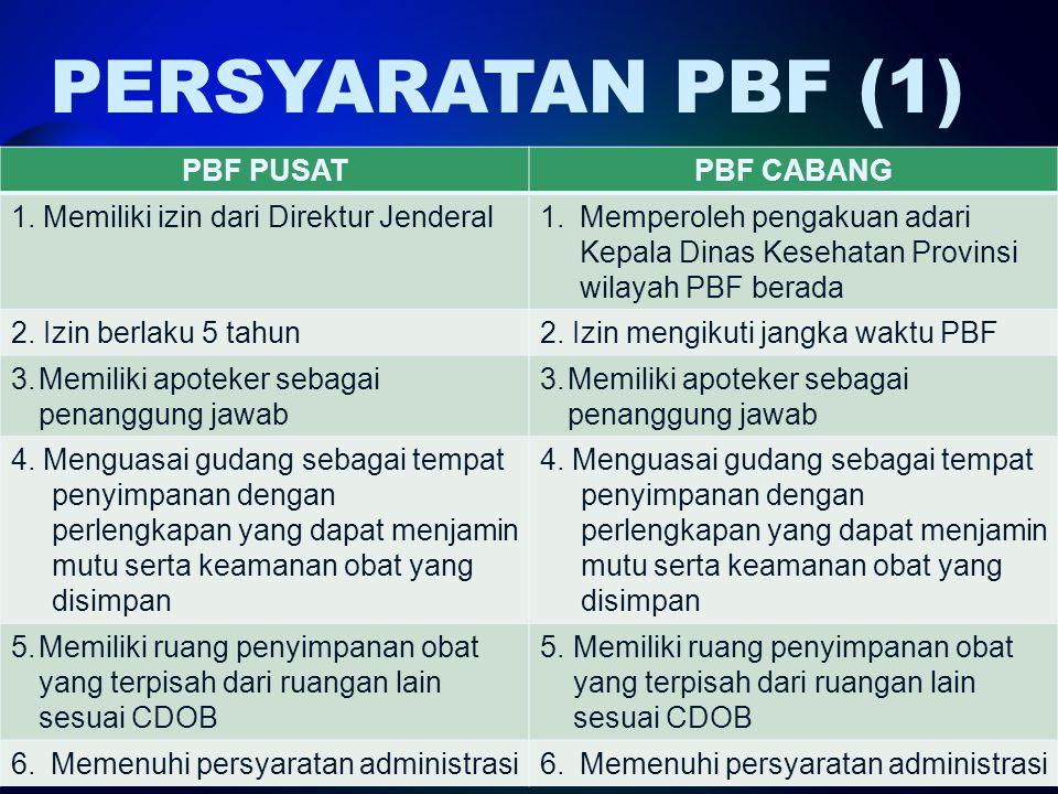 PERSYARATAN PBF (1) PBF PUSATPBF CABANG 1. Memiliki izin dari Direktur Jenderal1.Memperoleh pengakuan adari Kepala Dinas Kesehatan Provinsi wilayah PB