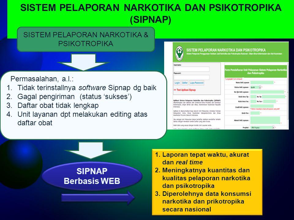 SISTEM PELAPORAN NARKOTIKA DAN PSIKOTROPIKA (SIPNAP) SIPNAP Berbasis WEB SIPNAP Berbasis WEB 1.Laporan tepat waktu, akurat dan real time 2.Meningkatny
