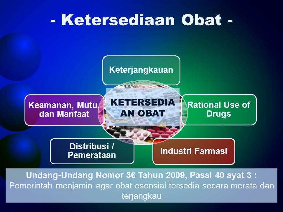 - Ketersediaan Obat - Keterjangkauan Rational Use of Drugs Industri Farmasi Distribusi / Pemerataan Keamanan, Mutu, dan Manfaat KETERSEDIA AN OBAT Und