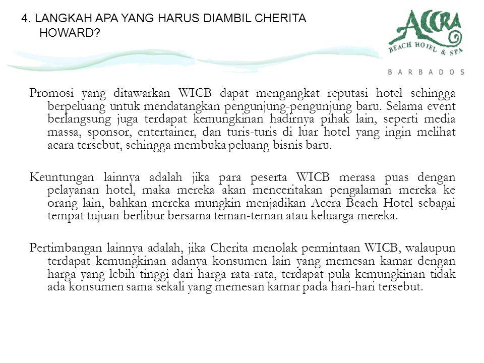 Promosi yang ditawarkan WICB dapat mengangkat reputasi hotel sehingga berpeluang untuk mendatangkan pengunjung-pengunjung baru. Selama event berlangsu
