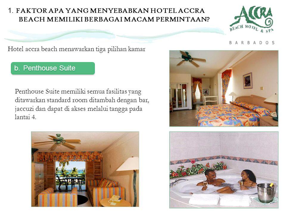b.Penthouse Suite Hotel accra beach menawarkan tiga pilihan kamar Penthouse Suite memiliki semua fasilitas yang ditawarkan standard room ditambah deng