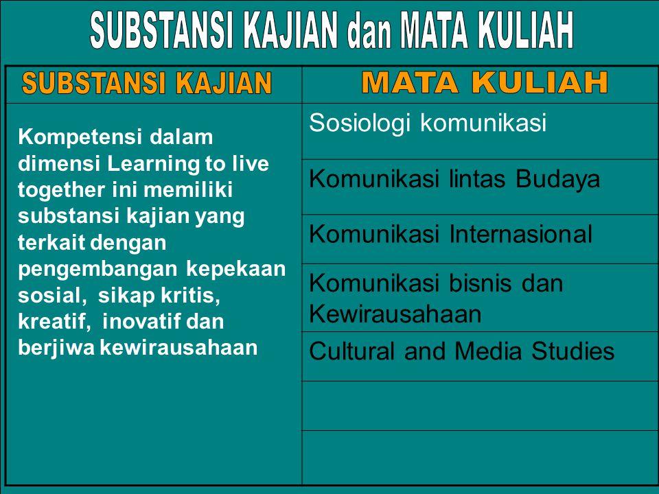 Sosiologi komunikasi Komunikasi lintas Budaya Komunikasi Internasional Komunikasi bisnis dan Kewirausahaan Cultural and Media Studies Kompetensi dalam
