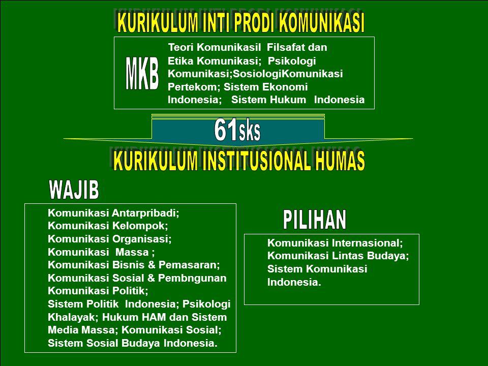 Teori Komunikasil Filsafat dan Etika Komunikasi; Psikologi Komunikasi;SosiologiKomunikasi Pertekom; Sistem Ekonomi Indonesia; Sistem Hukum Indonesia F