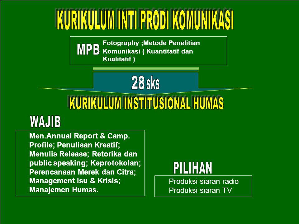Fotography ;Metode Penelitian Komunikasi ( Kuantitatif dan Kualitatif ) Skripsi; Praktek Kerja Lapangan (PKL) Men.Annual Report & Camp.
