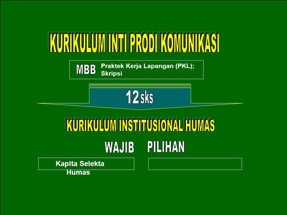 Skripsi; Praktek Kerja Lapangan (PKL) Kapita Selekta Humas Praktek Kerja Lapangan (PKL); Skripsi