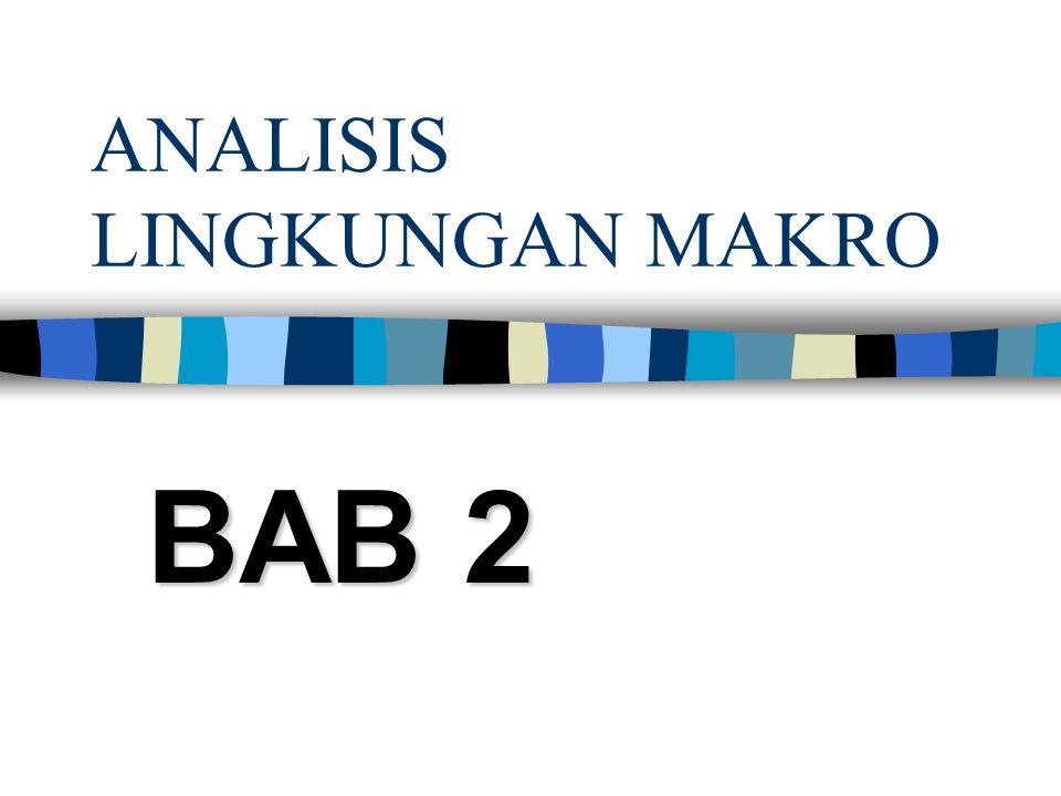 ANALISIS LINGKUNGAN MAKRO BAB 2