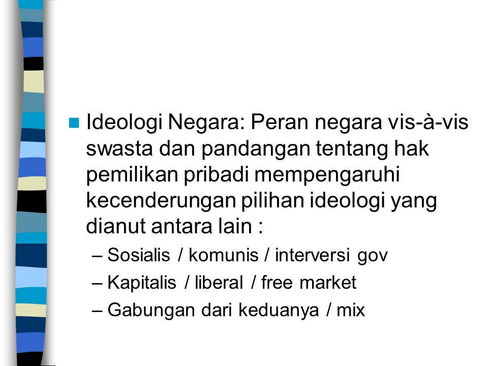Ideologi Negara: Peran negara vis-à-vis swasta dan pandangan tentang hak pemilikan pribadi mempengaruhi kecenderungan pilihan ideologi yang dianut antara lain : –Sosialis / komunis / interversi gov –Kapitalis / liberal / free market –Gabungan dari keduanya / mix