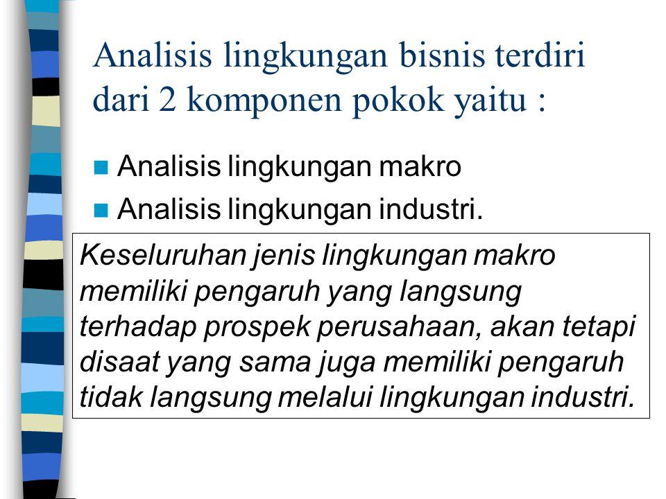 Analisis lingkungan bisnis terdiri dari 2 komponen pokok yaitu : Analisis lingkungan makro Analisis lingkungan industri.