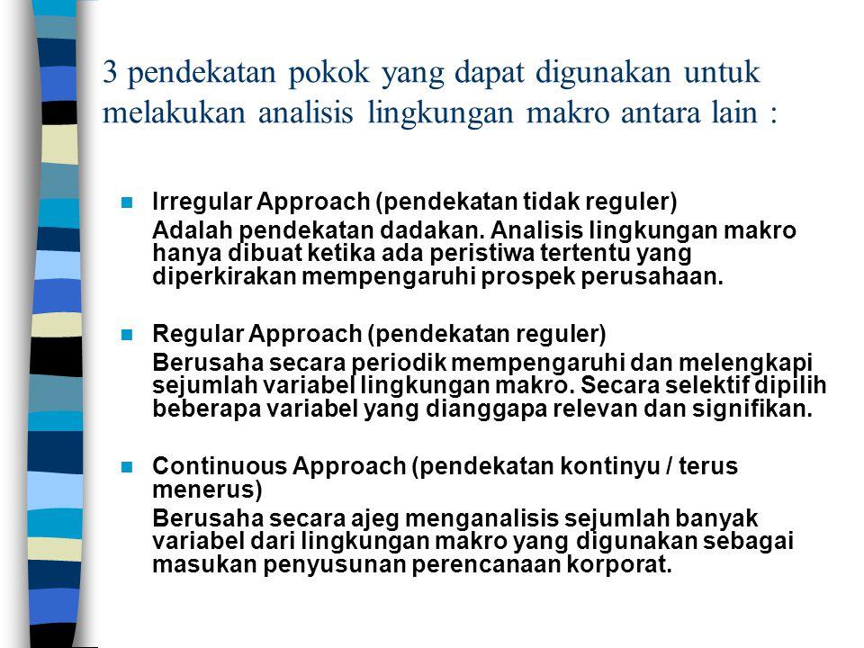 3 pendekatan pokok yang dapat digunakan untuk melakukan analisis lingkungan makro antara lain : Irregular Approach (pendekatan tidak reguler) Adalah pendekatan dadakan.