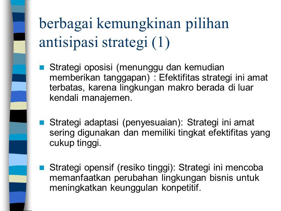 berbagai kemungkinan pilihan antisipasi strategi (1) Strategi oposisi (menunggu dan kemudian memberikan tanggapan) : Efektifitas strategi ini amat terbatas, karena lingkungan makro berada di luar kendali manajemen.