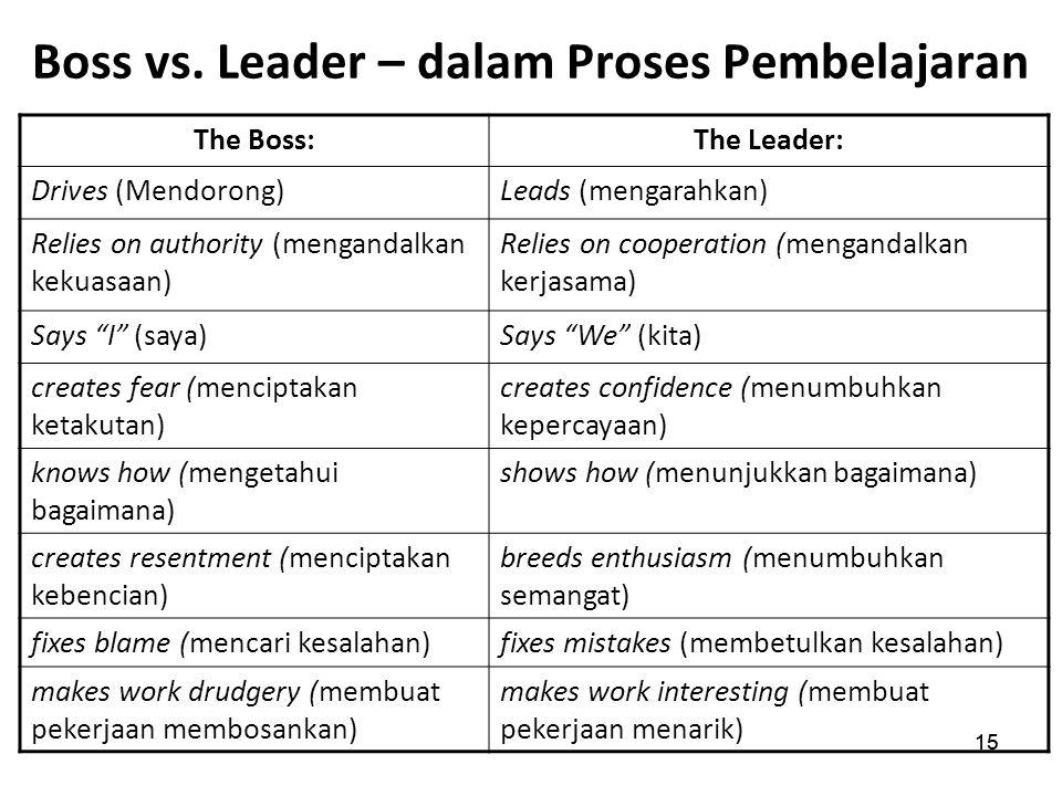 15 Boss vs.