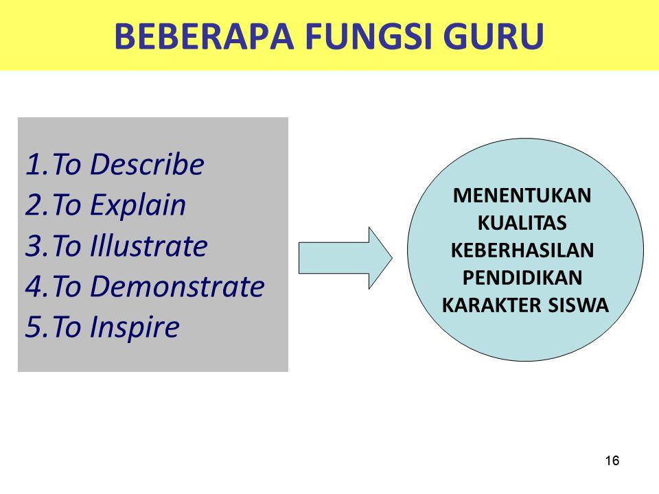 16 1.To Describe 2.To Explain 3.To Illustrate 4.To Demonstrate 5.To Inspire BEBERAPA FUNGSI GURU MENENTUKAN KUALITAS KEBERHASILAN PENDIDIKAN KARAKTER SISWA