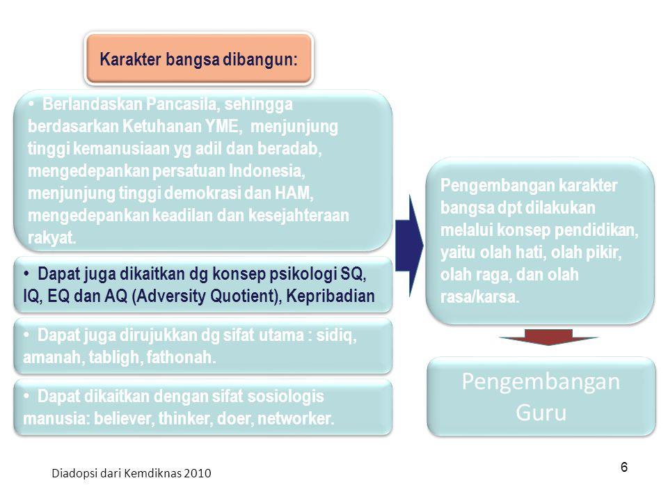 6 Karakter bangsa dibangun: Berlandaskan Pancasila, sehingga berdasarkan Ketuhanan YME, menjunjung tinggi kemanusiaan yg adil dan beradab, mengedepankan persatuan Indonesia, menjunjung tinggi demokrasi dan HAM, mengedepankan keadilan dan kesejahteraan rakyat.
