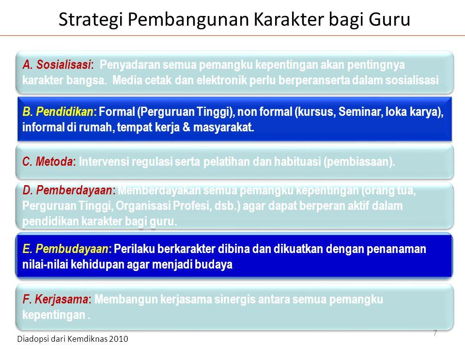 7 7 Strategi Pembangunan Karakter bagi Guru 7 7 A.