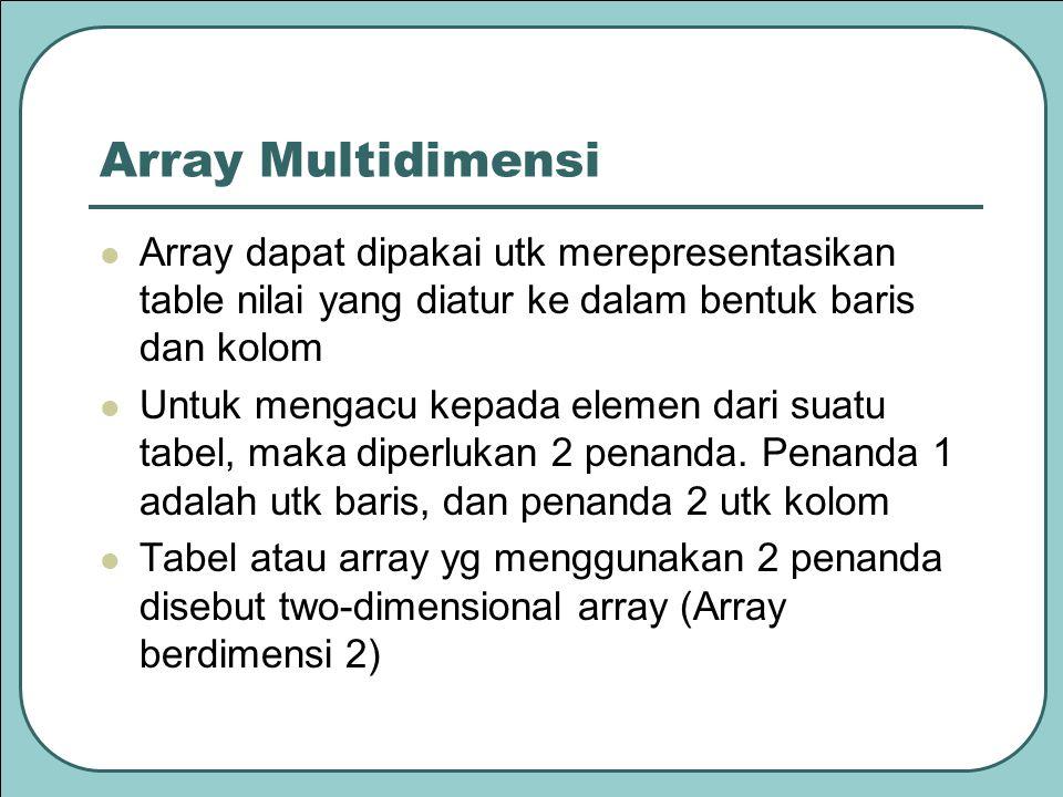 Array Multidimensi Array dapat dipakai utk merepresentasikan table nilai yang diatur ke dalam bentuk baris dan kolom Untuk mengacu kepada elemen dari suatu tabel, maka diperlukan 2 penanda.