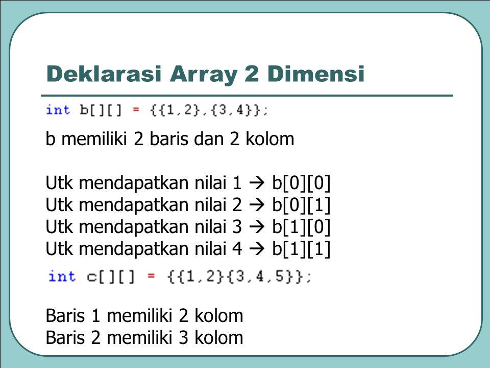 b memiliki 2 baris dan 2 kolom Utk mendapatkan nilai 1  b[0][0] Utk mendapatkan nilai 2  b[0][1] Utk mendapatkan nilai 3  b[1][0] Utk mendapatkan nilai 4  b[1][1] Baris 1 memiliki 2 kolom Baris 2 memiliki 3 kolom Deklarasi Array 2 Dimensi