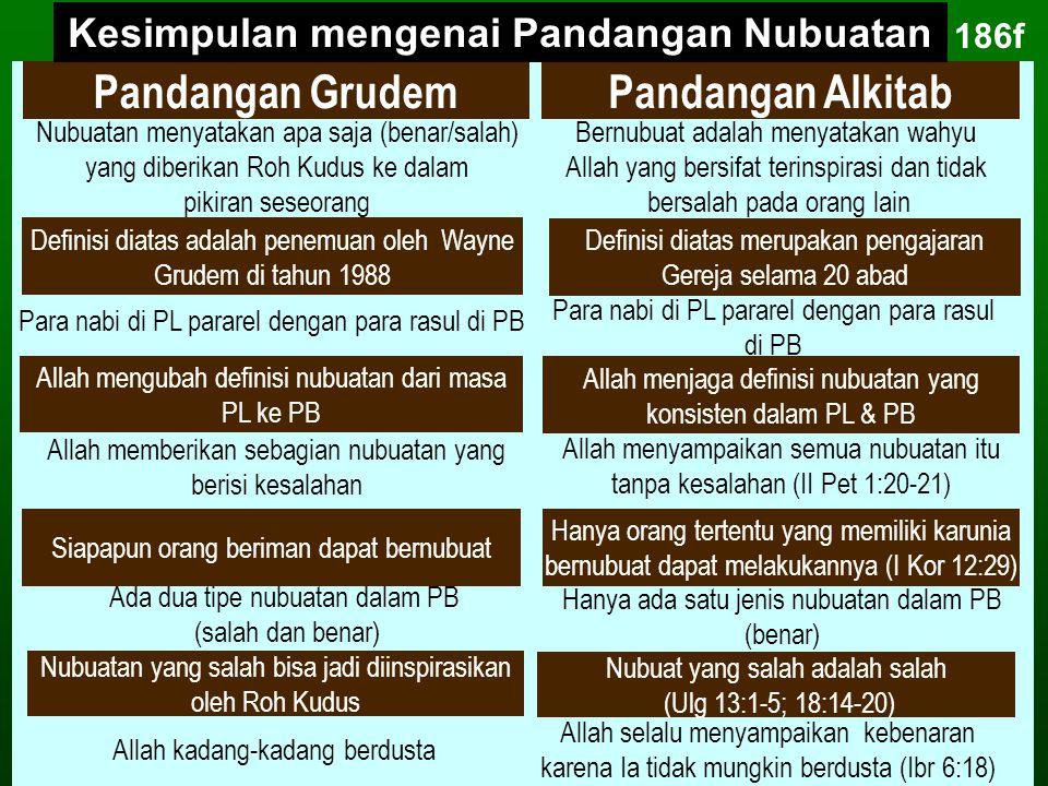 Pandangan GrudemPandangan Alkitab Nubuatan menyatakan apa saja (benar/salah) yang diberikan Roh Kudus ke dalam pikiran seseorang Bernubuat adalah meny