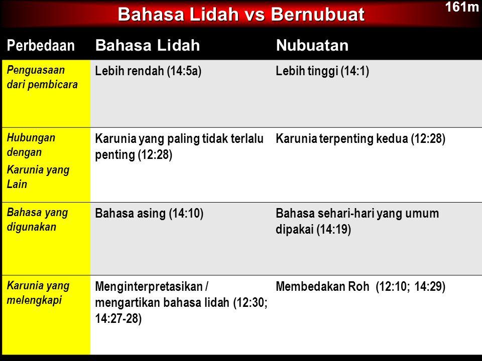Bahasa Lidah vs Bernubuat Perbedaan Bahasa LidahNubuatan Penguasaan dari pembicara Lebih rendah (14:5a)Lebih tinggi (14:1) Hubungan dengan Karunia yan