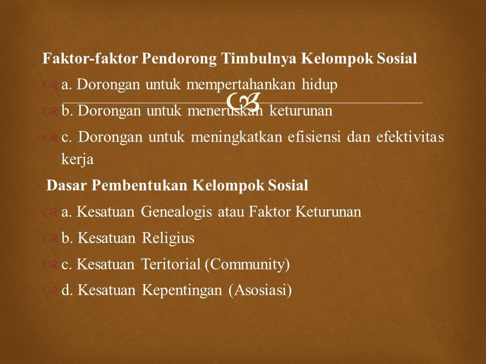  Faktor-faktor Pendorong Timbulnya Kelompok Sosial  a.