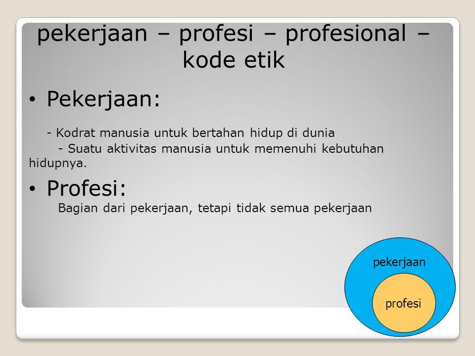 pekerjaan – profesi – profesional – kode etik Pekerjaan: - Kodrat manusia untuk bertahan hidup di dunia - Suatu aktivitas manusia untuk memenuhi kebutuhan hidupnya.