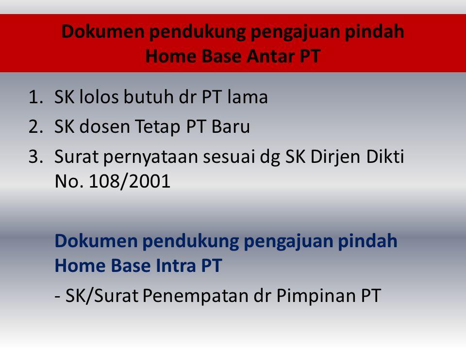 Dokumen pendukung pengajuan pindah Home Base Antar PT 1.SK lolos butuh dr PT lama 2.SK dosen Tetap PT Baru 3.Surat pernyataan sesuai dg SK Dirjen Dikti No.