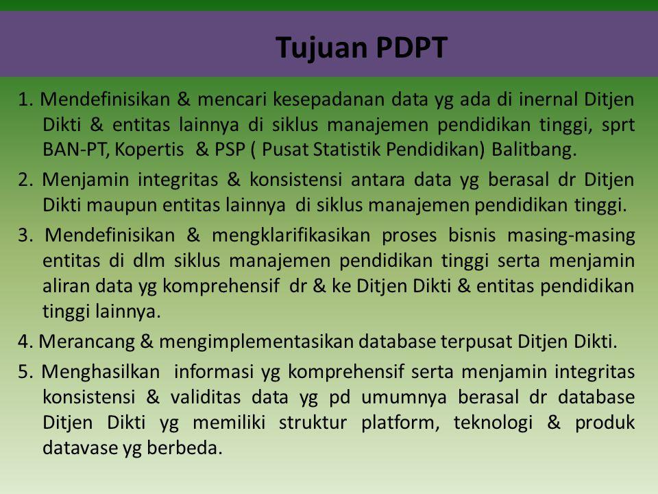 Tujuan PDPT 1.