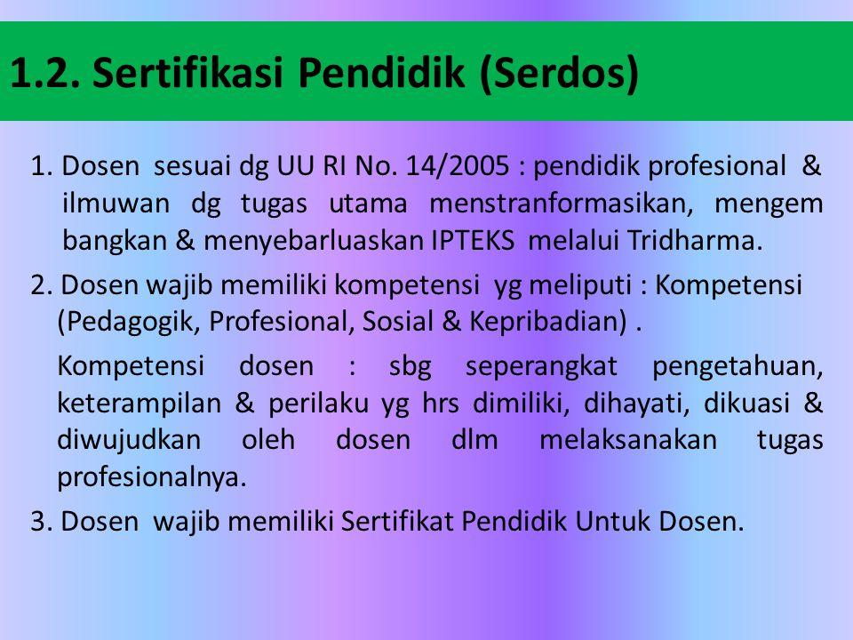 1.2.Sertifikasi Pendidik (Serdos) 1. Dosen sesuai dg UU RI No.