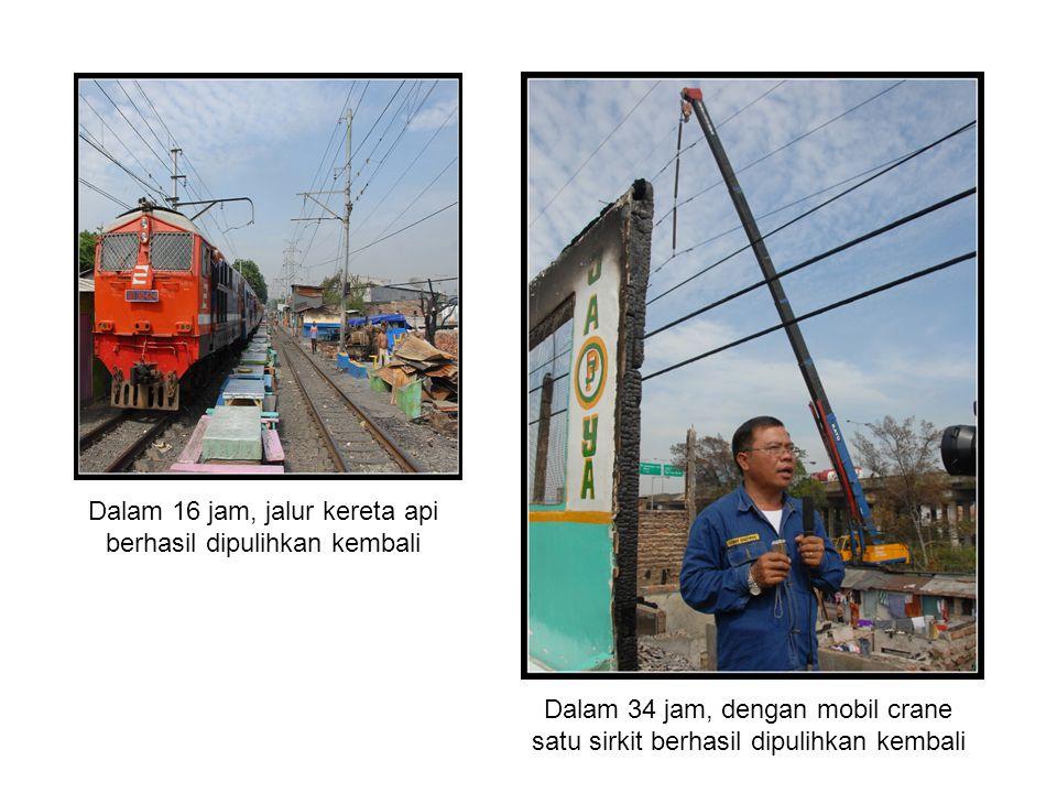 Dalam 16 jam, jalur kereta api berhasil dipulihkan kembali Dalam 34 jam, dengan mobil crane satu sirkit berhasil dipulihkan kembali