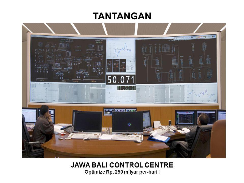 JAWA BALI CONTROL CENTRE Optimize Rp. 250 milyar per-hari ! TANTANGAN